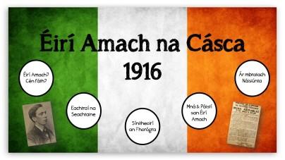 Éirí Amach na Cásca 1916